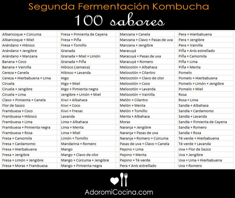 100-sabores-segunda-fermentación kombucha